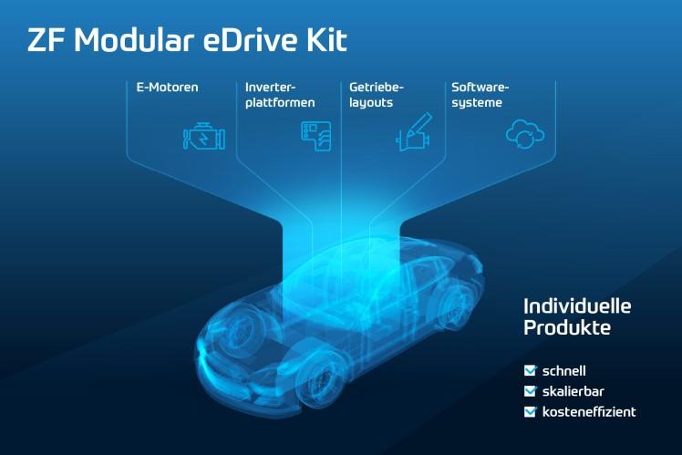 Verkürzt die Zeit zur Serienreife bei EV: ZF Modular eDrive Kit