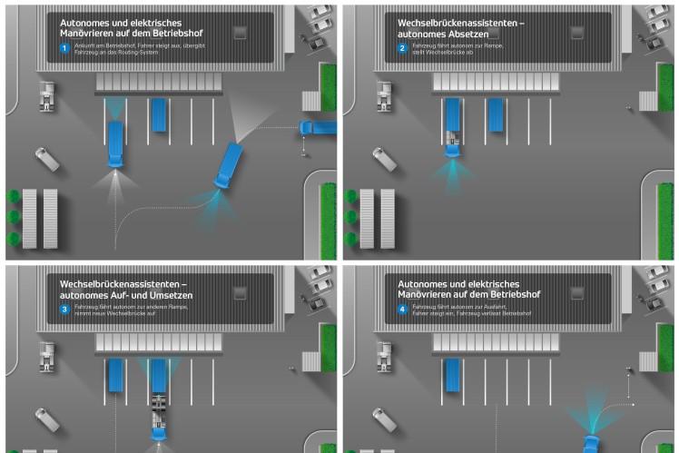 ZF-Routing-System steuert autonom manövrierende Fahrzeuge