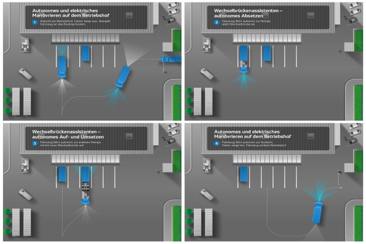 Vernetzung macht Mechanik intelligent