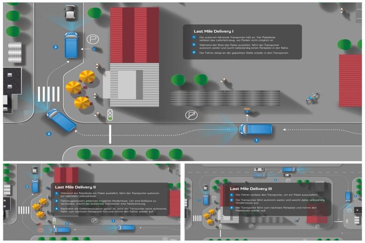 Mögliches Szenario mit dem ZF Innovation Van