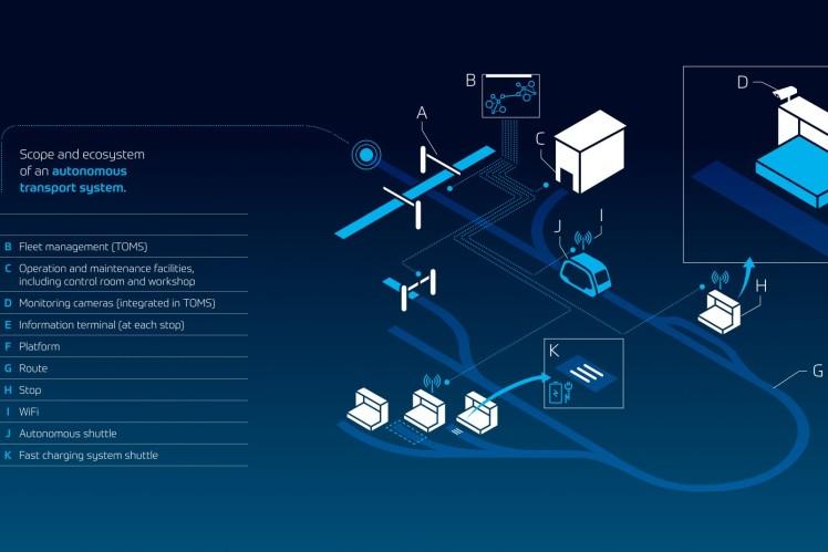ZF: A full range service provider