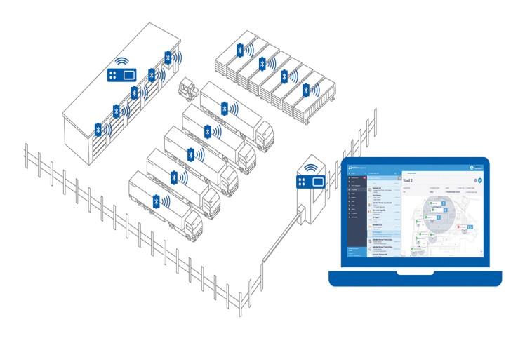 Preisgekrönte Datenplattform für effizientere Steuerung von Waren