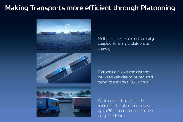 采埃孚即将投产卡车列队行驶技术